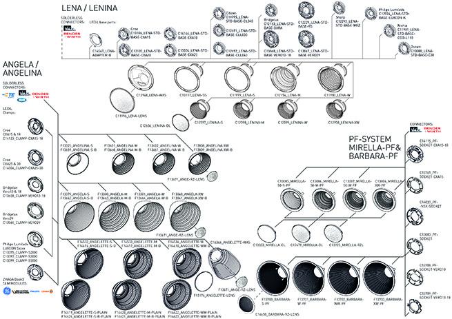 LEDiL System Reflectors drawing
