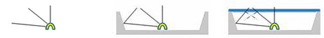 LED glare and glare shield example