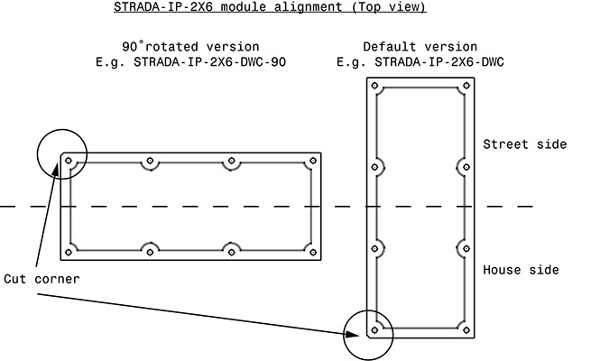 2x6 module alignment with top view