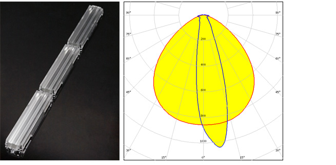 florence-1r-maxi-wg product picture and polar curve
