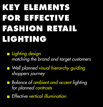 Key elements for effective fashion retail lighting