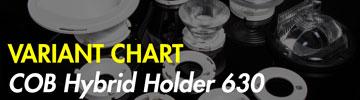 Bender+Wirth COB Hybrid Holder 630 variant chart