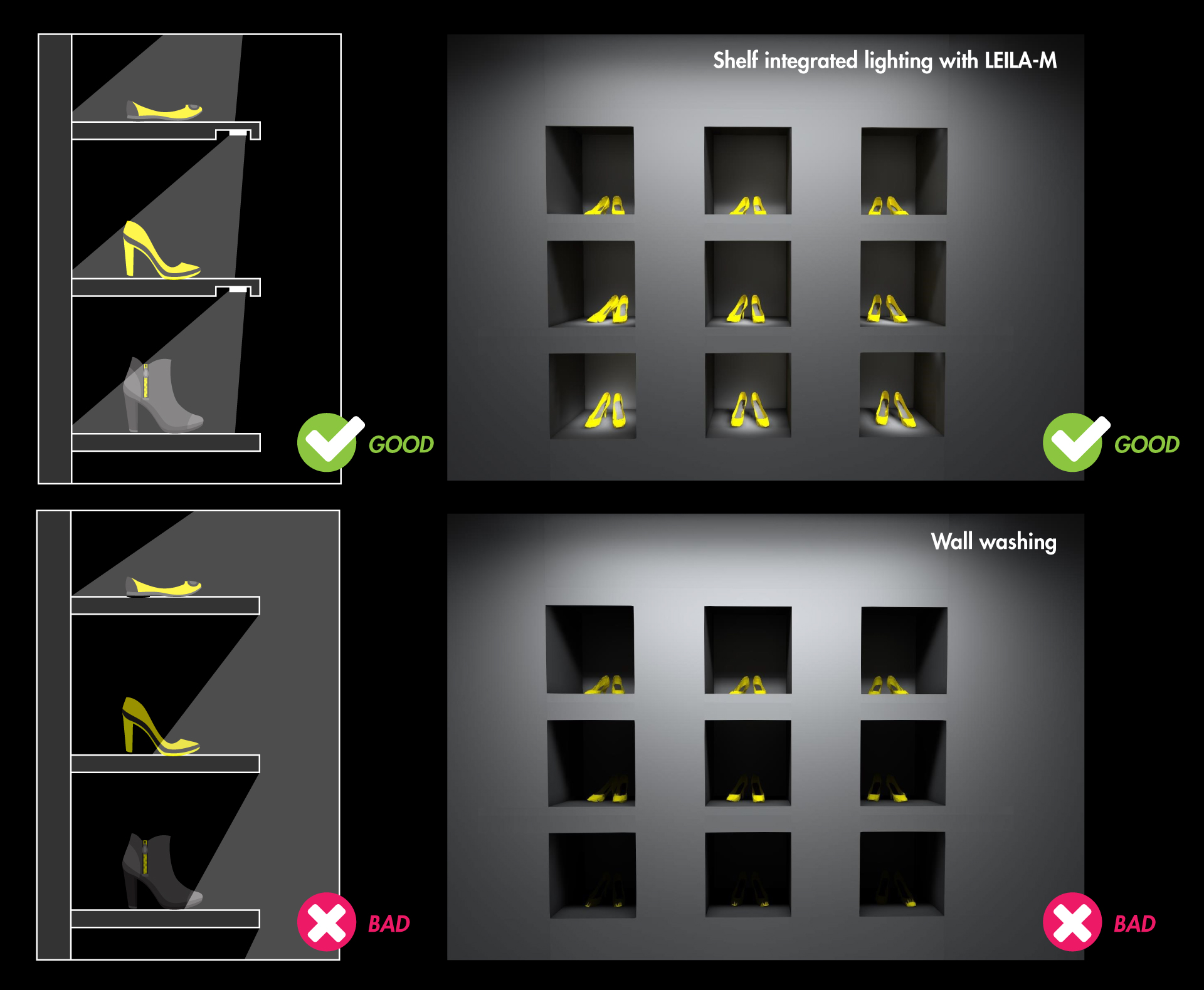 Integrated shelf lighting