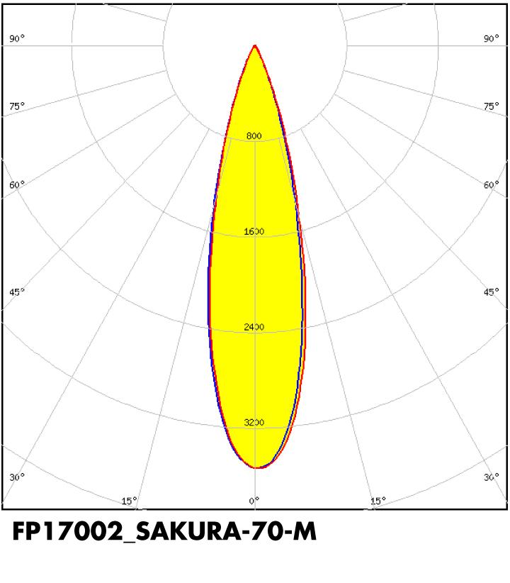 LEDiL SAKURA-70-M