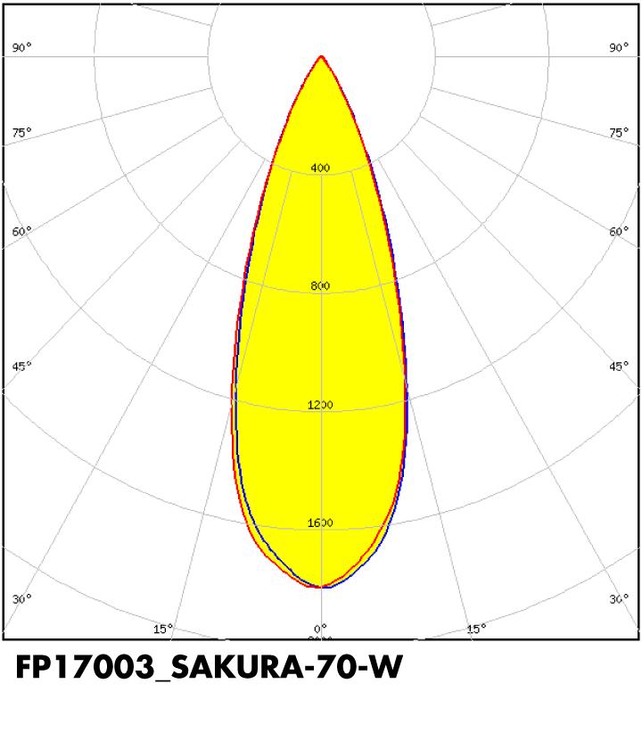 LEDiL SAKURA-70-W