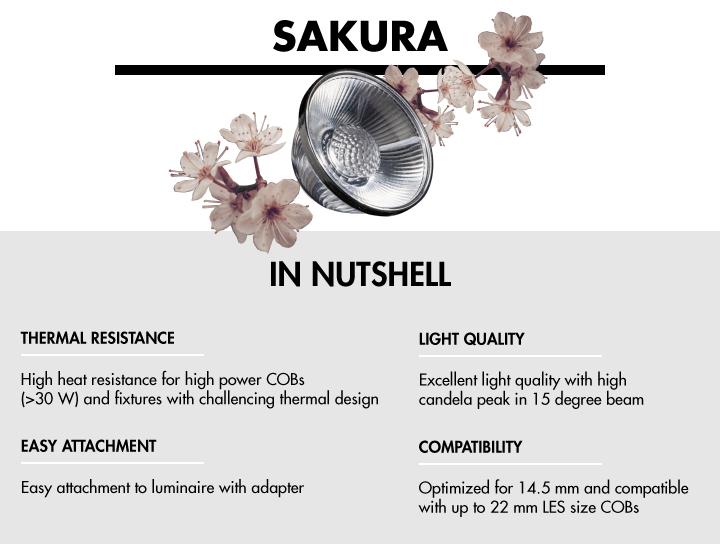 LEDiL SAKURA silicone lens in nutshell