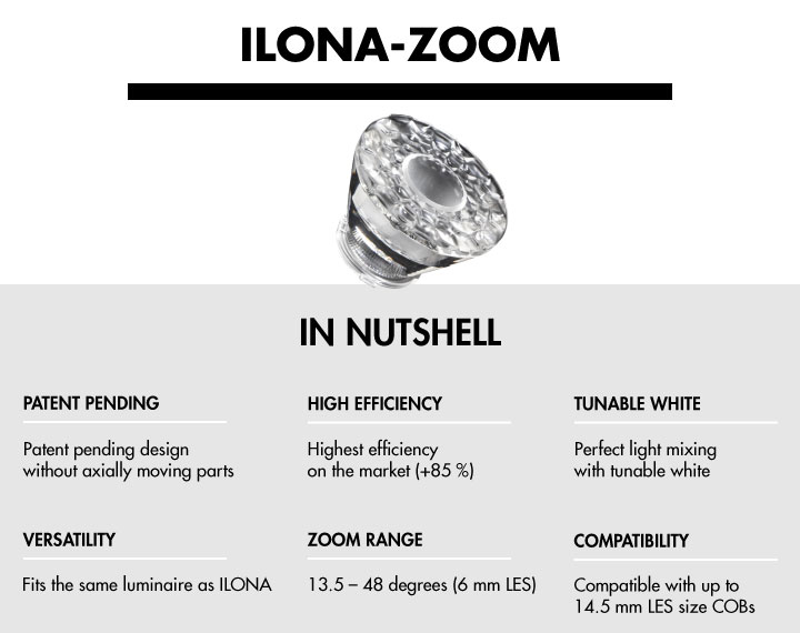 key facts about LEDiL zoom optic ILONA-ZOOM