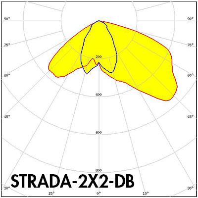 strada-2x2-db polar