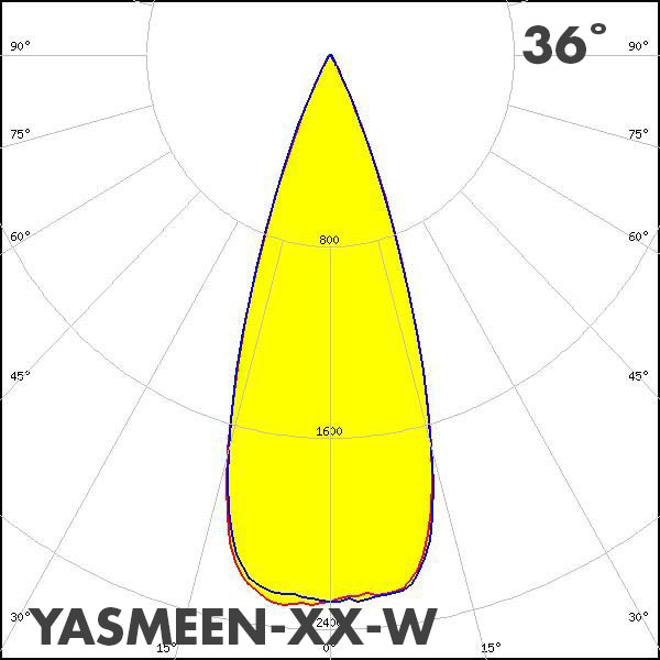 LEDiL YASMEEN-XX-W