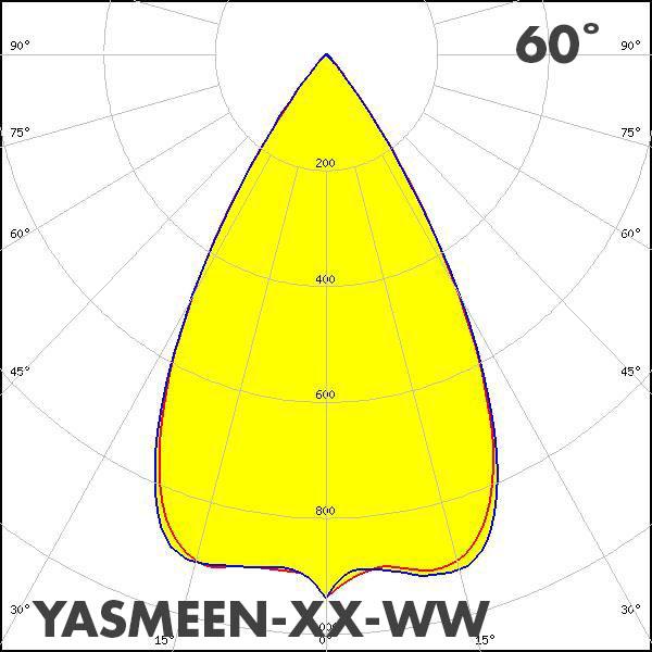 LEDiL YASMEEN-XX-WW