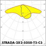 strada-2x2-5050-t2-c3 polar