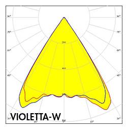 VIOLETTA-W polar