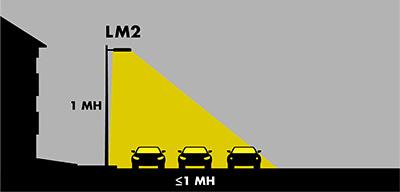 strada-2x2-lm2 illustration