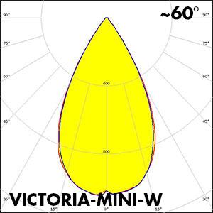 victoria-mini-W
