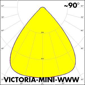 VICTORIA-MINI-WWW