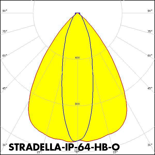 STRADELLA-IP-64-HB-O polar