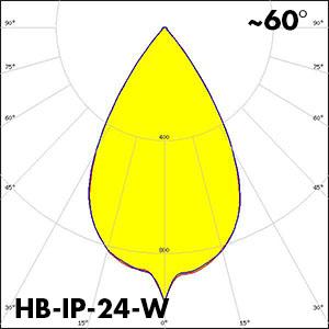 hb-ip-24-w